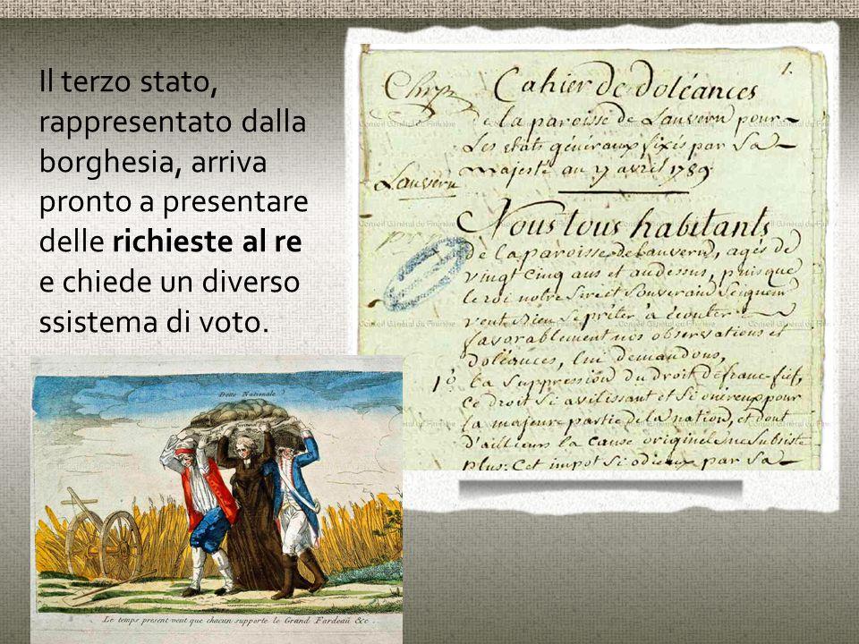 Il terzo stato, rappresentato dalla borghesia, arriva pronto a presentare delle richieste al re e chiede un diverso ssistema di voto.