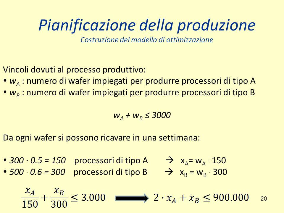 20 Vincoli dovuti al processo produttivo:  w A : numero di wafer impiegati per produrre processori di tipo A  w B : numero di wafer impiegati per produrre processori di tipo B w A + w B ≤ 3000 Da ogni wafer si possono ricavare in una settimana:  300 · 0.5 = 150 processori di tipo A  x A = w A · 150  500 · 0.6 = 300 processori di tipo B  x B = w B · 300 Pianificazione della produzione Costruzione del modello di ottimizzazione