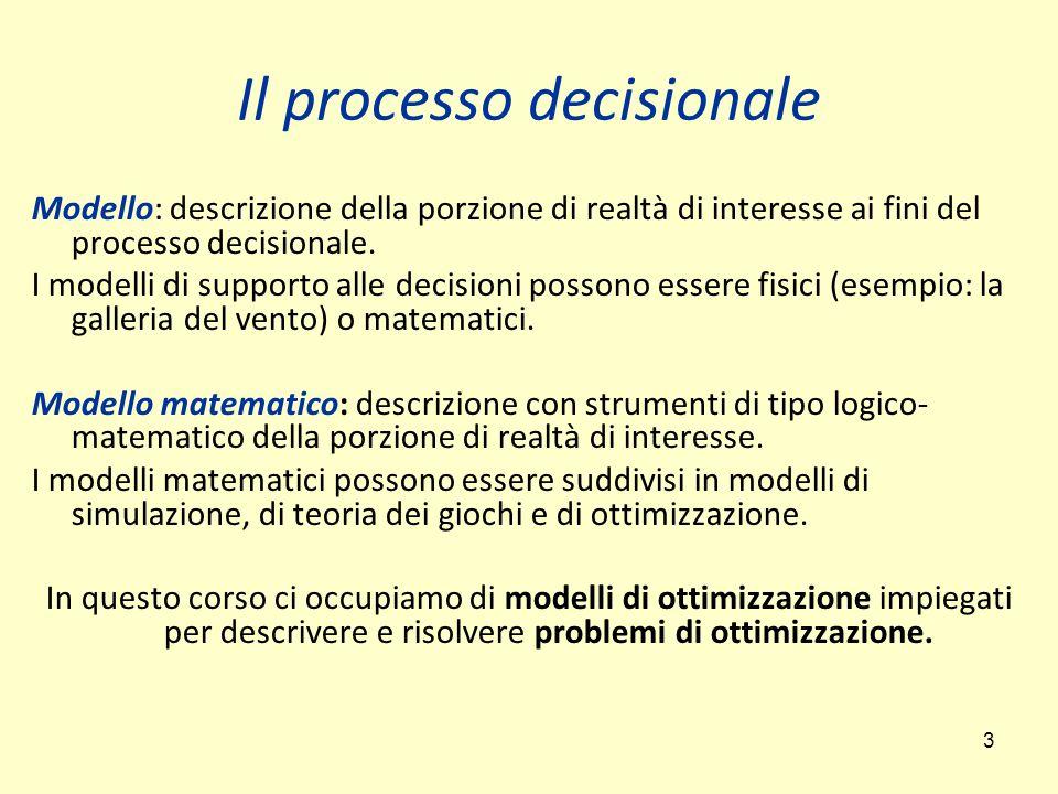4 Problemi di ottimizzazione In un problema di ottimizzazione occorre prendere decisioni sull'uso di risorse disponibili in quantità limitata, in modo da minimizzare il costo da esse prodotto e rispettare un dato insieme di condizioni.