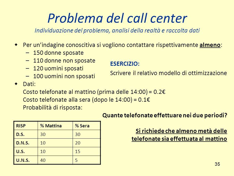 35  Per un'indagine conoscitiva si vogliono contattare rispettivamente almeno: –150 donne sposate –110 donne non sposate –120 uomini sposati –100 uomini non sposati  Dati: Costo telefonate al mattino (prima delle 14:00) = 0.2€ Costo telefonate alla sera (dopo le 14:00) = 0.1€ Probabilità di risposta: Quante telefonate effettuare nei due periodi.