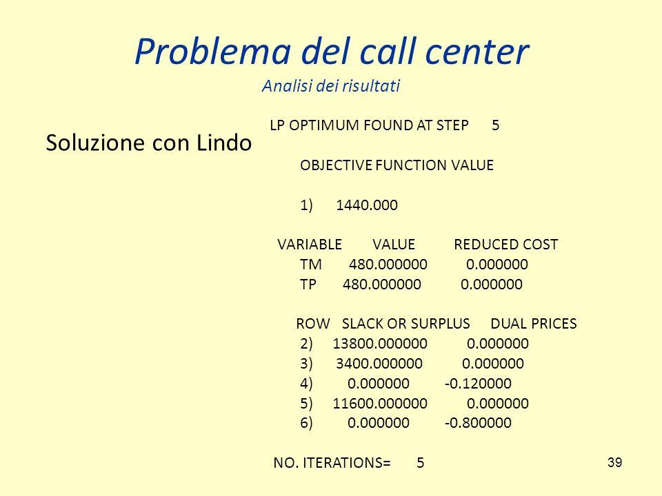 39 Problema del call center Analisi dei risultati Soluzione con Lindo LP OPTIMUM FOUND AT STEP 5 OBJECTIVE FUNCTION VALUE 1) 1440.000 VARIABLE VALUE REDUCED COST TM 480.000000 0.000000 TP 480.000000 0.000000 ROW SLACK OR SURPLUS DUAL PRICES 2) 13800.000000 0.000000 3) 3400.000000 0.000000 4) 0.000000 -0.120000 5) 11600.000000 0.000000 6) 0.000000 -0.800000 NO.