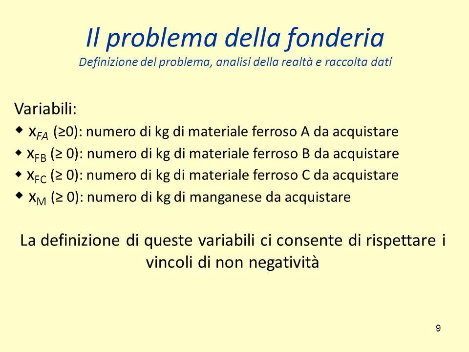 10 Vincoli  Il numero totale di kg prodotti deve essere 1000: x FA + x FB + x FC + x M = 1000  La quantità di silicio presente nel prodotto risultante è: 0.04 x FA + 0.01 x FB + 0.006 x FC e dovrà essere compresa tra il 3.25% e il 5.5% del totale (1000 kg), quindi 0.04 x FA + 0.01 x FB + 0.006 x FC ≥ 32.5 0.04 x FA + 0.01 x FB + 0.006 x FC ≤ 55 Il problema della fonderia Definizione del problema, analisi della realtà e raccolta dati