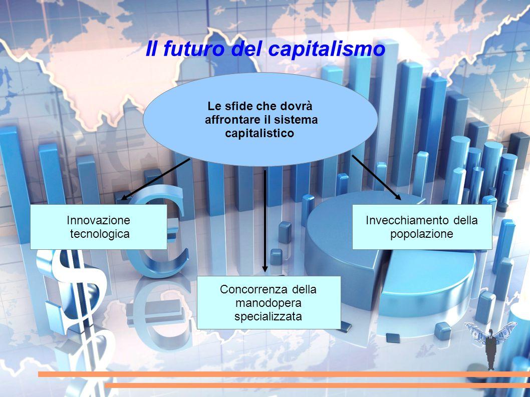 Il futuro del capitalismo Le sfide che dovrà affrontare il sistema capitalistico Innovazione tecnologica Invecchiamento della popolazione Concorrenza