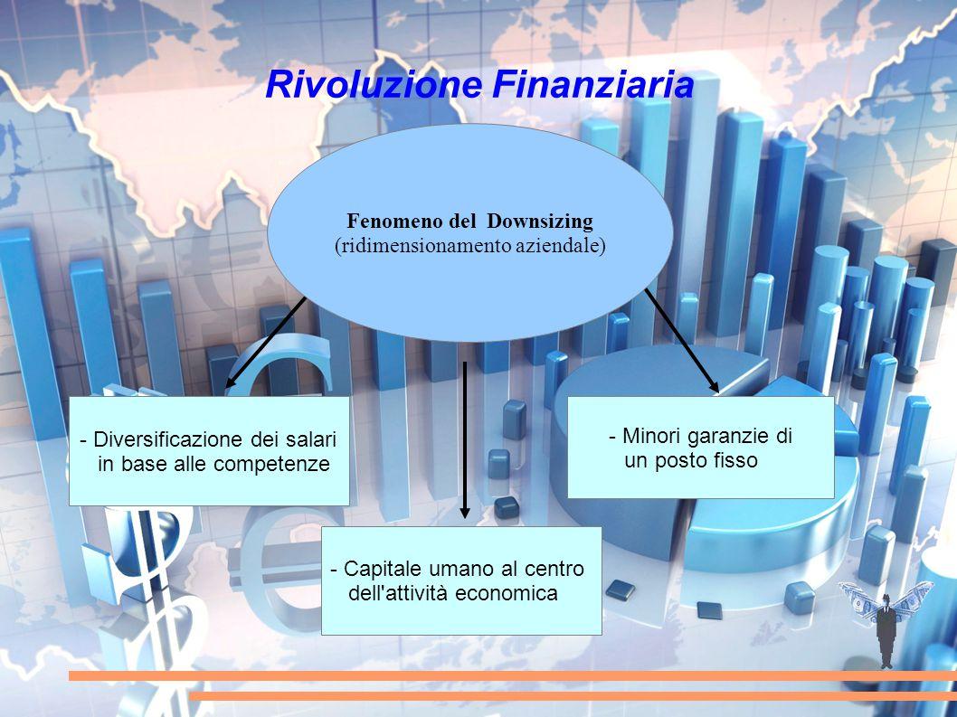 Rivoluzione Finanziaria Fenomeno del Downsizing (ridimensionamento aziendale) - Capitale umano al centro dell'attività economica - Diversificazione de