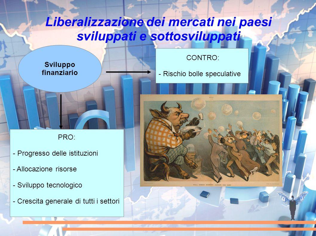 Liberalizzazione dei mercati nei paesi sviluppati e sottosviluppati Sviluppo finanziario PRO: - Progresso delle istituzioni - Allocazione risorse - Sv