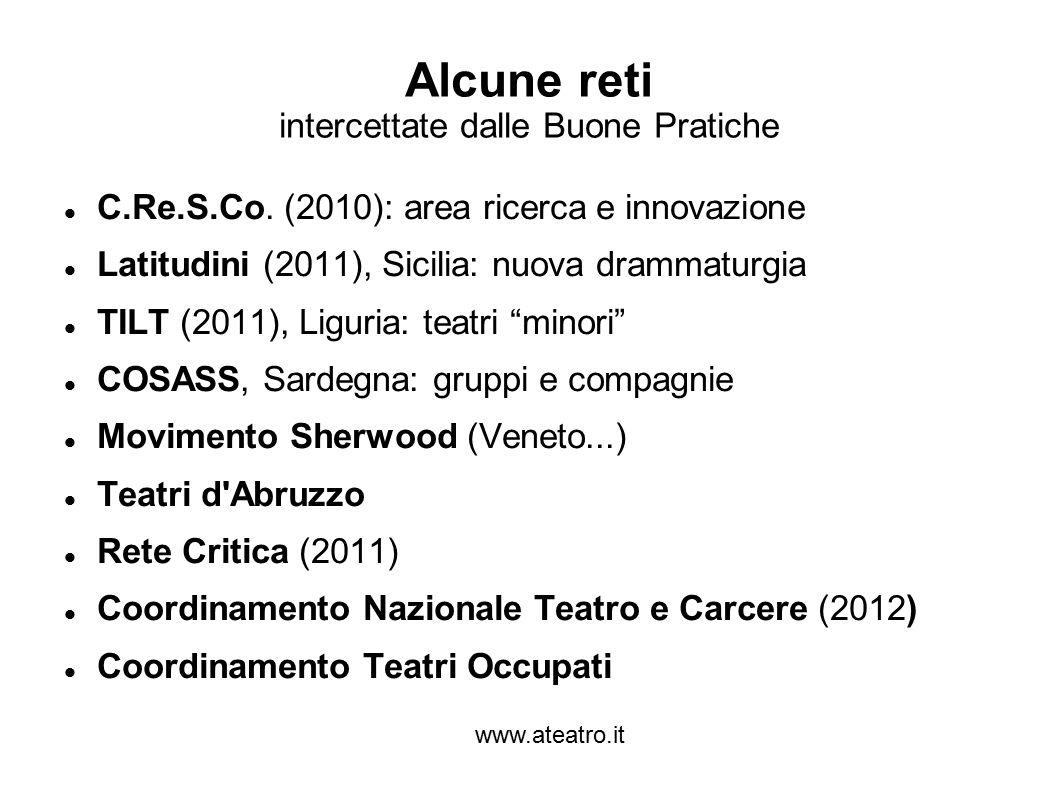 www.ateatro.it Alcune reti intercettate dalle Buone Pratiche C.Re.S.Co. (2010): area ricerca e innovazione Latitudini (2011), Sicilia: nuova drammatur