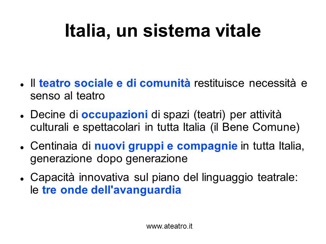 www.ateatro.it Italia, un sistema vitale Il teatro sociale e di comunità restituisce necessità e senso al teatro Decine di occupazioni di spazi (teatr