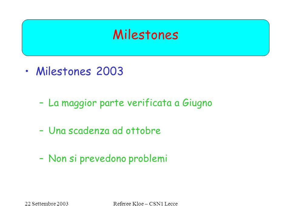 22 Settembre 2003Referee Kloe – CSN1 Lecce Milestones Milestones 2003 –La maggior parte verificata a Giugno –Una scadenza ad ottobre –Non si prevedono problemi