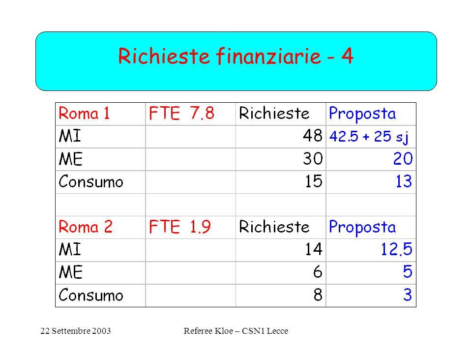 22 Settembre 2003Referee Kloe – CSN1 Lecce Richieste finanziarie - 5