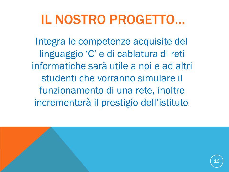IL NOSTRO PROGETTO… Integra le competenze acquisite del linguaggio 'C' e di cablatura di reti informatiche sarà utile a noi e ad altri studenti che vo