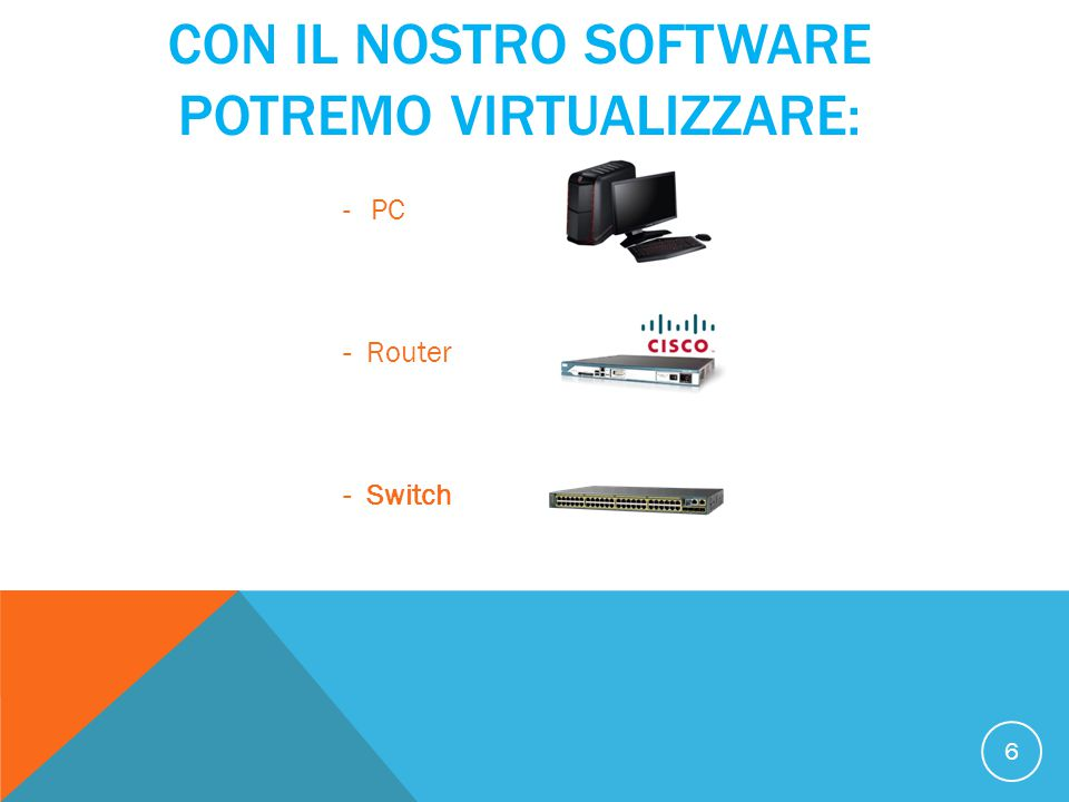 CON IL NOSTRO SOFTWARE POTREMO VIRTUALIZZARE: - PC - Router - Switch 6