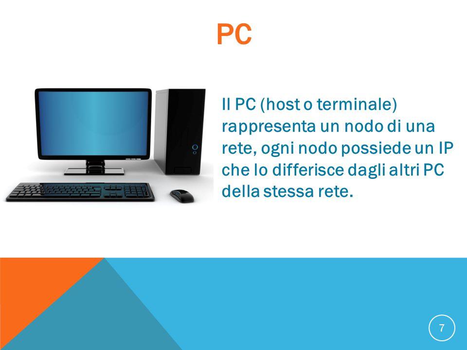 PC 7 Il PC (host o terminale) rappresenta un nodo di una rete, ogni nodo possiede un IP che lo differisce dagli altri PC della stessa rete.