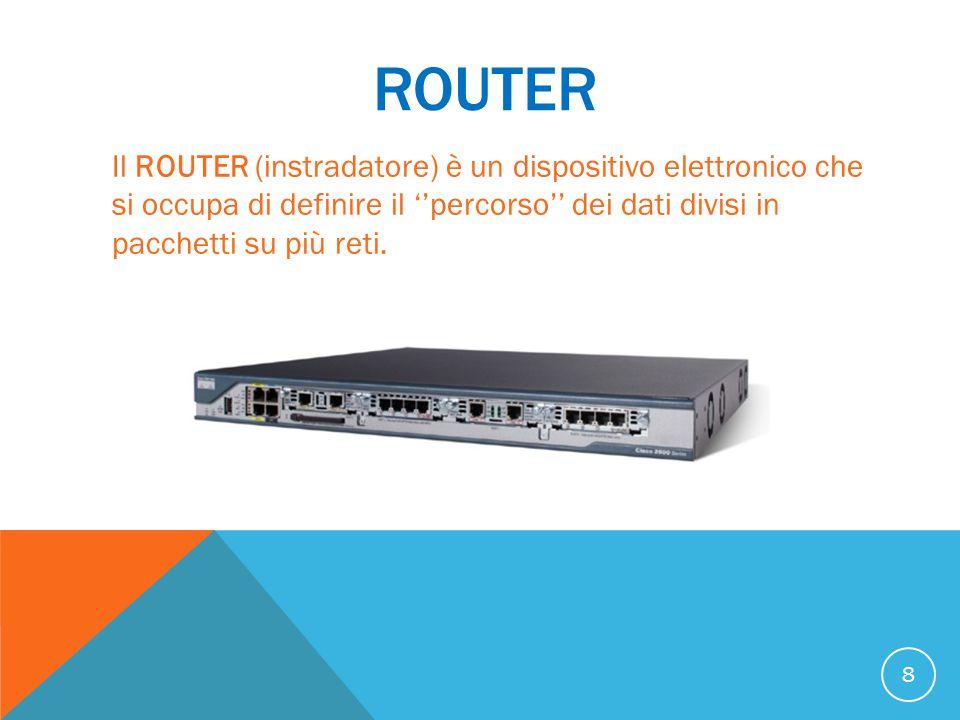 ROUTER 8 Il ROUTER (instradatore) è un dispositivo elettronico che si occupa di definire il ''percorso'' dei dati divisi in pacchetti su più reti.