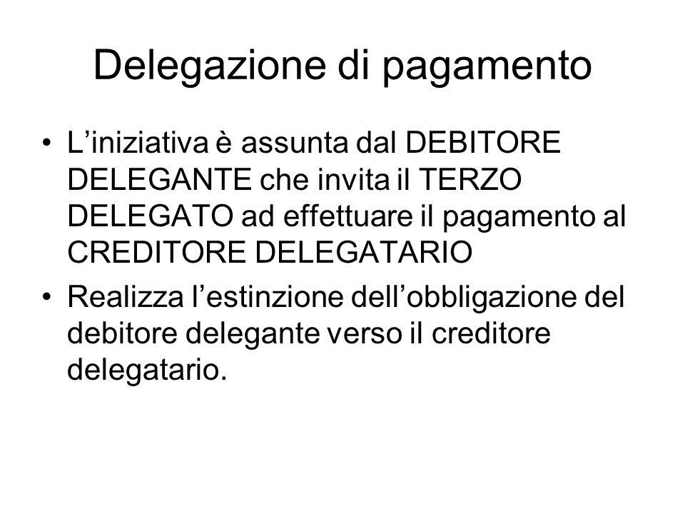 Delegazione di pagamento L'iniziativa è assunta dal DEBITORE DELEGANTE che invita il TERZO DELEGATO ad effettuare il pagamento al CREDITORE DELEGATARI