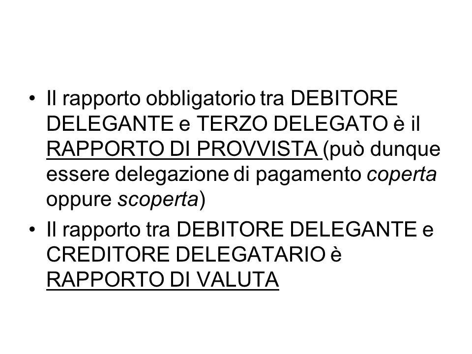 Il rapporto obbligatorio tra DEBITORE DELEGANTE e TERZO DELEGATO è il RAPPORTO DI PROVVISTA (può dunque essere delegazione di pagamento coperta oppure