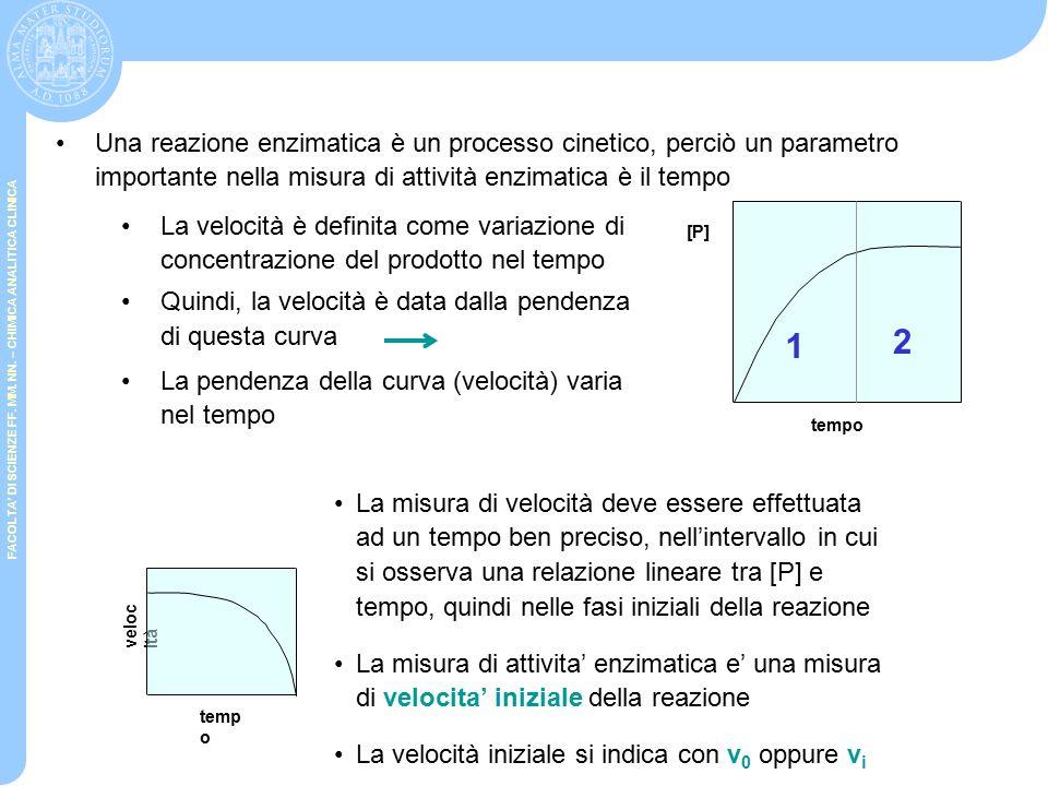 FACOLTA' DI SCIENZE FF. MM. NN. – CHIMICA ANALITICA CLINICA Metodi spettrofotometrici Metodi fluorimetrici Metodi potenziometrici (pH) Metodi manometr
