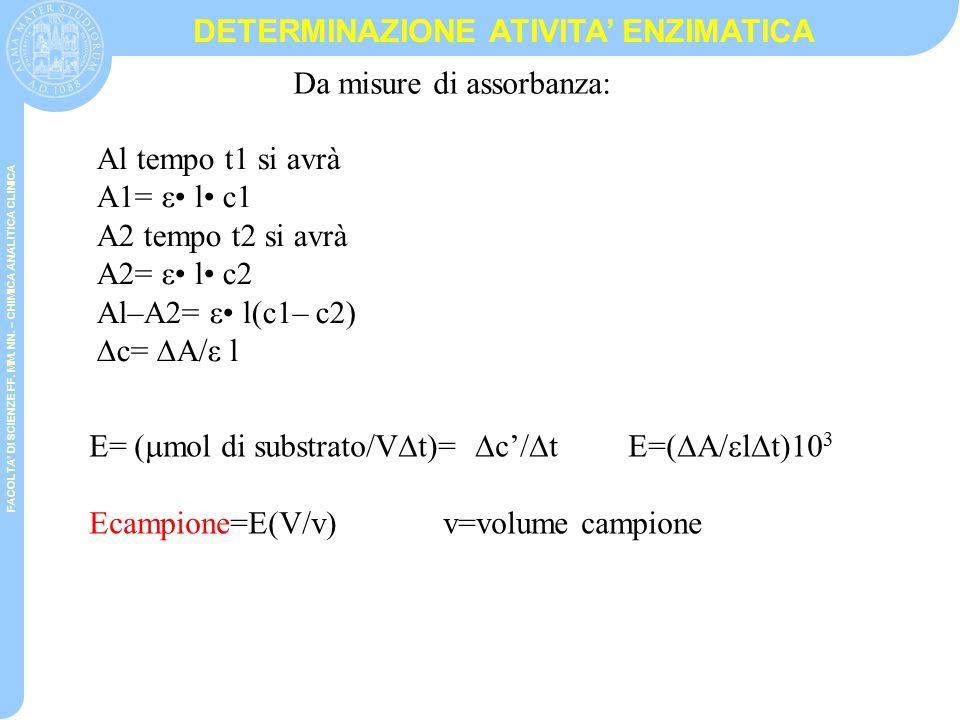FACOLTA' DI SCIENZE FF. MM. NN. – CHIMICA ANALITICA CLINICA Una reazione enzimatica è un processo cinetico, perciò un parametro importante nella misur