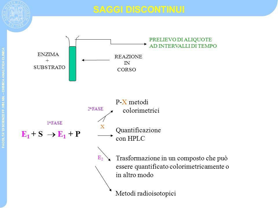 FACOLTA' DI SCIENZE FF. MM. NN. – CHIMICA ANALITICA CLINICA Sali di tetrazolio Esempio: alcol deidrogenasi Il valore di  dei formazani è 2-4 volte pi