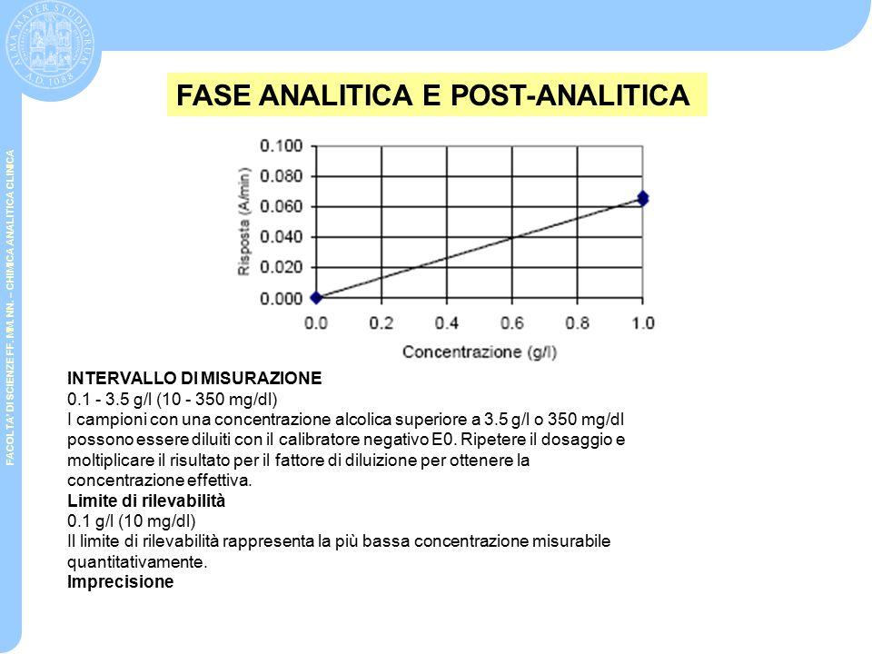 FACOLTA' DI SCIENZE FF. MM. NN. – CHIMICA ANALITICA CLINICA Per le procedure automatiche consultare il manuale d'uso e le note applicative dell'analiz