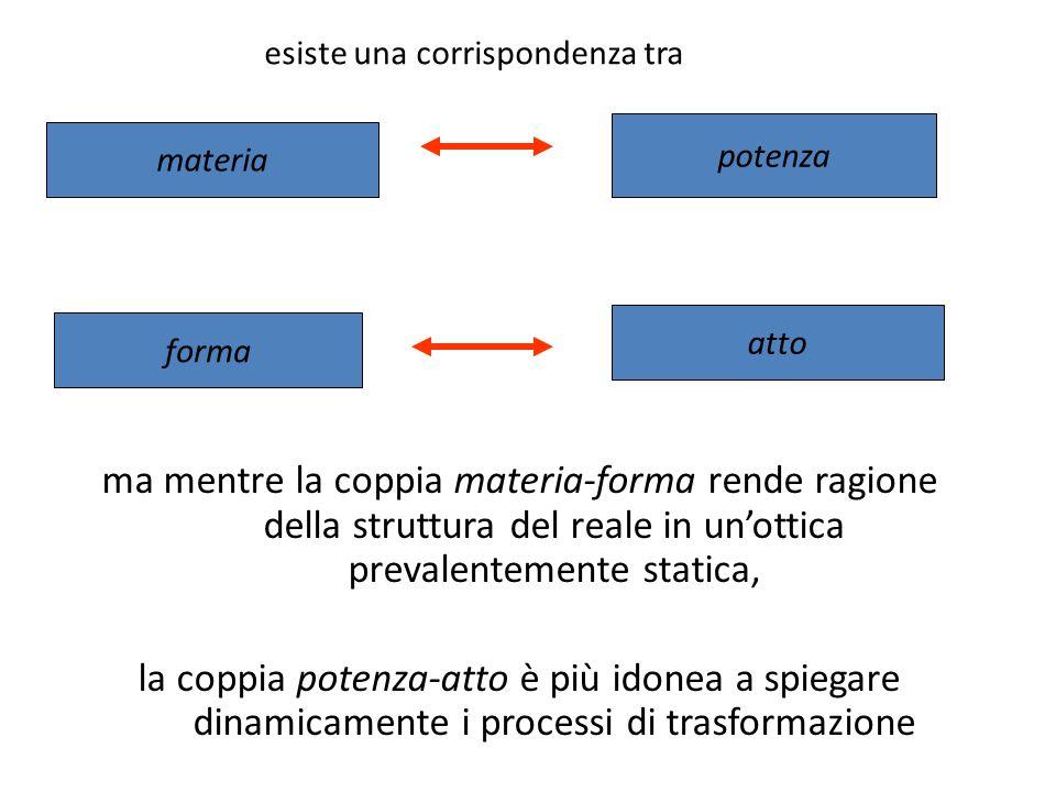 ma mentre la coppia materia-forma rende ragione della struttura del reale in un'ottica prevalentemente statica, la coppia potenza-atto è più idonea a