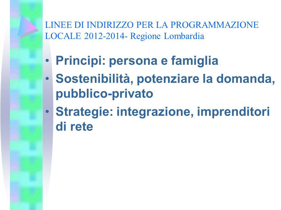 LINEE DI INDIRIZZO PER LA PROGRAMMAZIONE LOCALE 2012-2014- Regione Lombardia Principi: persona e famiglia Sostenibilità, potenziare la domanda, pubblico-privato Strategie: integrazione, imprenditori di rete
