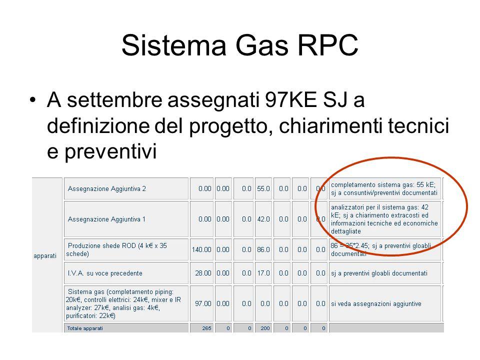 Sistema Gas RPC A settembre assegnati 97KE SJ a definizione del progetto, chiarimenti tecnici e preventivi