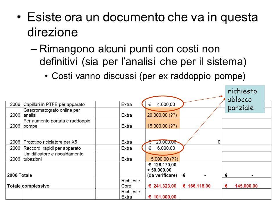 Esiste ora un documento che va in questa direzione –Rimangono alcuni punti con costi non definitivi (sia per l'analisi che per il sistema) Costi vanno discussi (per ex raddoppio pompe) richiesto sblocco parziale