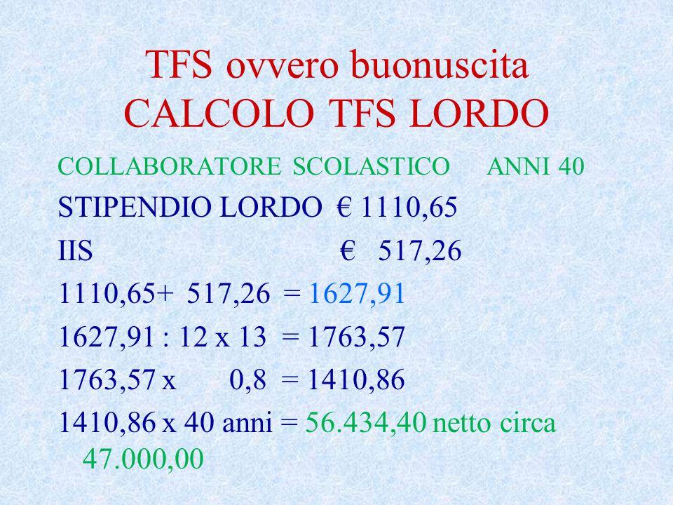 TFS ovvero buonuscita CALCOLO TFS LORDO COLLABORATORE SCOLASTICO ANNI 40 STIPENDIO LORDO € 1110,65 IIS € 517,26 1110,65+ 517,26 = 1627,91 1627,91 : 12 x 13 = 1763,57 1763,57 x 0,8 = 1410,86 1410,86 x 40 anni = 56.434,40 netto circa 47.000,00