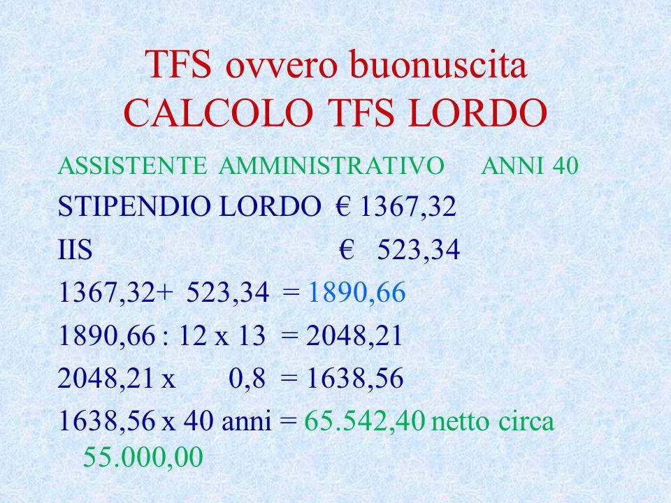 TFS ovvero buonuscita CALCOLO TFS LORDO ASSISTENTE AMMINISTRATIVO ANNI 40 STIPENDIO LORDO € 1367,32 IIS € 523,34 1367,32+ 523,34 = 1890,66 1890,66 : 12 x 13 = 2048,21 2048,21 x 0,8 = 1638,56 1638,56 x 40 anni = 65.542,40 netto circa 55.000,00