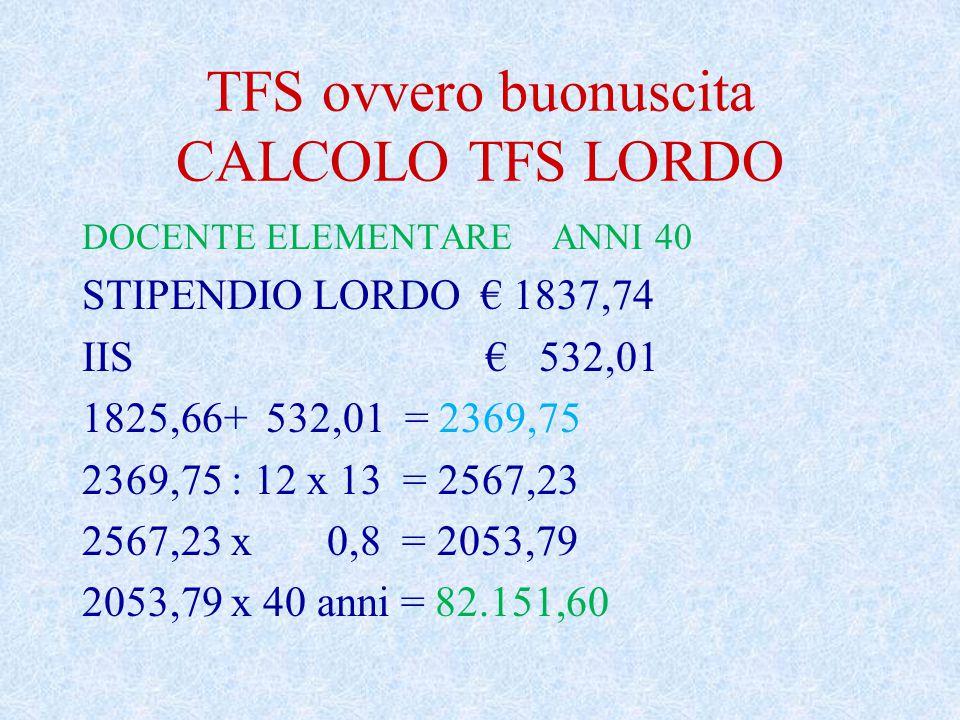 TFS ovvero buonuscita CALCOLO TFS LORDO DOCENTE ELEMENTARE ANNI 40 STIPENDIO LORDO € 1837,74 IIS € 532,01 1825,66+ 532,01 = 2369,75 2369,75 : 12 x 13 = 2567,23 2567,23 x 0,8 = 2053,79 2053,79 x 40 anni = 82.151,60