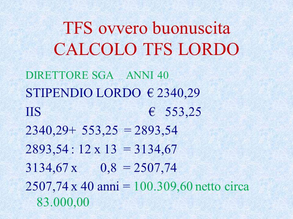 TFS ovvero buonuscita CALCOLO TFS LORDO DIRETTORE SGA ANNI 40 STIPENDIO LORDO € 2340,29 IIS € 553,25 2340,29+ 553,25 = 2893,54 2893,54 : 12 x 13 = 3134,67 3134,67 x 0,8 = 2507,74 2507,74 x 40 anni = 100.309,60 netto circa 83.000,00