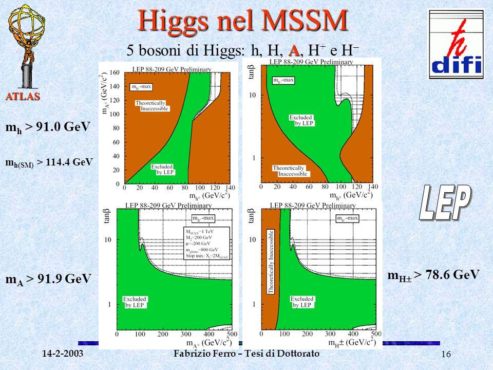 ATLAS 14-2-2003Fabrizio Ferro – Tesi di Dottorato16 Higgs nel MSSM A 5 bosoni di Higgs: h, H, A, H + e H – m h > 91.0 GeV m A > 91.9 GeV m H  > 78.6 GeV m h(SM) > 114.4 GeV