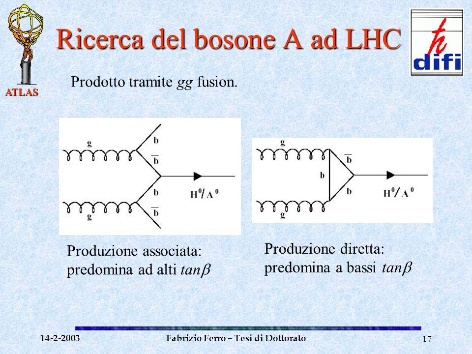 ATLAS 14-2-2003Fabrizio Ferro – Tesi di Dottorato17 Ricerca del bosone A ad LHC Prodotto tramite gg fusion.