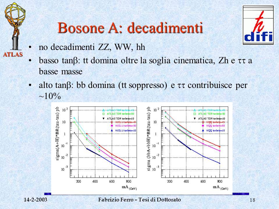 ATLAS 14-2-2003Fabrizio Ferro – Tesi di Dottorato18 Bosone A: decadimenti no decadimenti ZZ, WW, hh basso tan  tt domina oltre la soglia cinematica, Zh e  a basse masse alto tan  bb domina (tt soppresso) e  contribuisce per ~10%