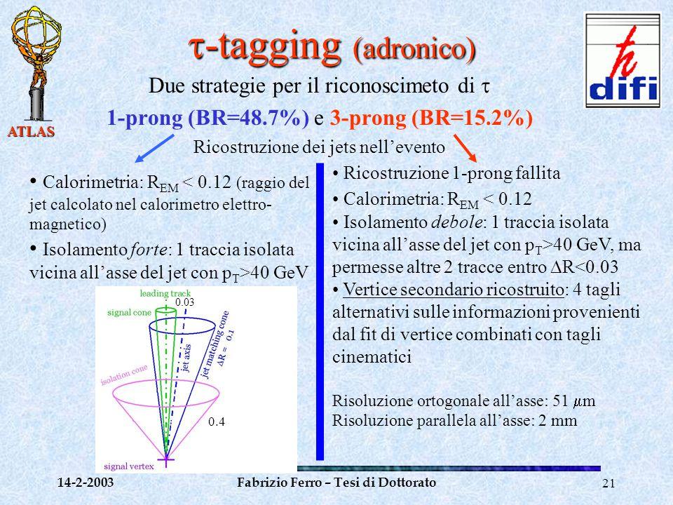 ATLAS 14-2-2003Fabrizio Ferro – Tesi di Dottorato21  -tagging (adronico) Due strategie per il riconoscimeto di  1-prong (BR=48.7%) e 3-prong (BR=15.2%) Ricostruzione dei jets nell'evento Calorimetria: R EM < 0.12 (raggio del jet calcolato nel calorimetro elettro- magnetico) Isolamento forte: 1 traccia isolata vicina all'asse del jet con p T >40 GeV Ricostruzione 1-prong fallita Calorimetria: R EM < 0.12 Isolamento debole: 1 traccia isolata vicina all'asse del jet con p T >40 GeV, ma permesse altre 2 tracce entro  R<0.03 Vertice secondario ricostruito: 4 tagli alternativi sulle informazioni provenienti dal fit di vertice combinati con tagli cinematici Risoluzione ortogonale all'asse: 51  m Risoluzione parallela all'asse: 2 mm 0.4 0.03