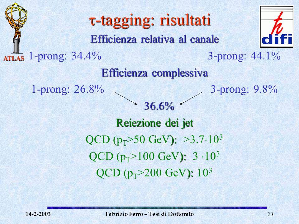 ATLAS 14-2-2003Fabrizio Ferro – Tesi di Dottorato23  -tagging: risultati Efficienza relativa al canale 1-prong: 34.4%3-prong: 44.1% Efficienza complessiva 1-prong: 26.8%3-prong: 9.8% 36.6% 36.6% Reiezione dei jet ): QCD (p T >50 GeV): >3.7  10 3 ): QCD (p T >100 GeV): 3  10 3 ): QCD (p T >200 GeV): 10 3