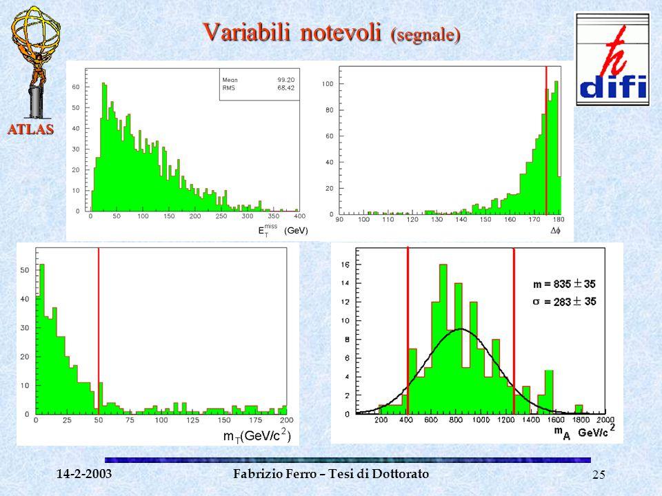 ATLAS 14-2-2003Fabrizio Ferro – Tesi di Dottorato25 Variabili notevoli (segnale)