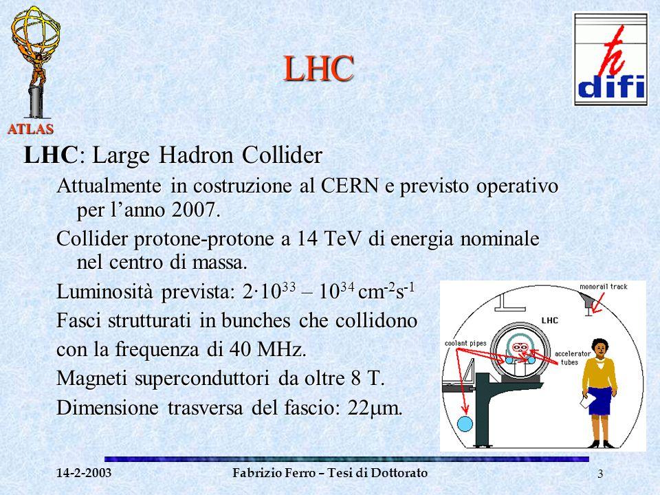 ATLAS 14-2-2003Fabrizio Ferro – Tesi di Dottorato14 Tests del Vertexing Una stima approssimativa del mean path per un campione di B e per un campione di leptoni  è stata eseguita come esercizio dimostrativo.