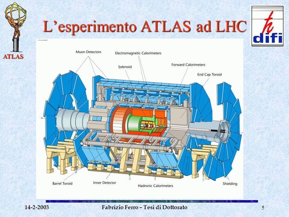 ATLAS 14-2-2003Fabrizio Ferro – Tesi di Dottorato26Risultati Efficienza 0.5%Nessun evento di fondo Statistica insufficiente per trarre delle conclusioni (nonostante lo sforzo di calcolo), a causa della sezione d'urto dei fondi rispetto al segnale.