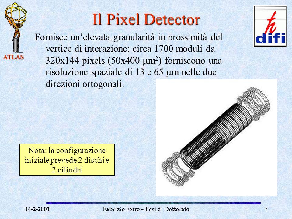 ATLAS 14-2-2003Fabrizio Ferro – Tesi di Dottorato8 Il software di ATLAS C++).