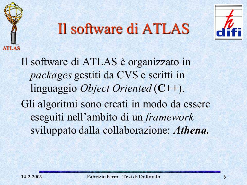 ATLAS 14-2-2003Fabrizio Ferro – Tesi di Dottorato9 Il package Vertexing Nell'ambito del lavoro di tesi è stato sviluppato un package per la ricostruzione dei vertici primari e secondari che è stato inserito nel software ufficiale per la ricostruzione degli eventi in ATLAS.