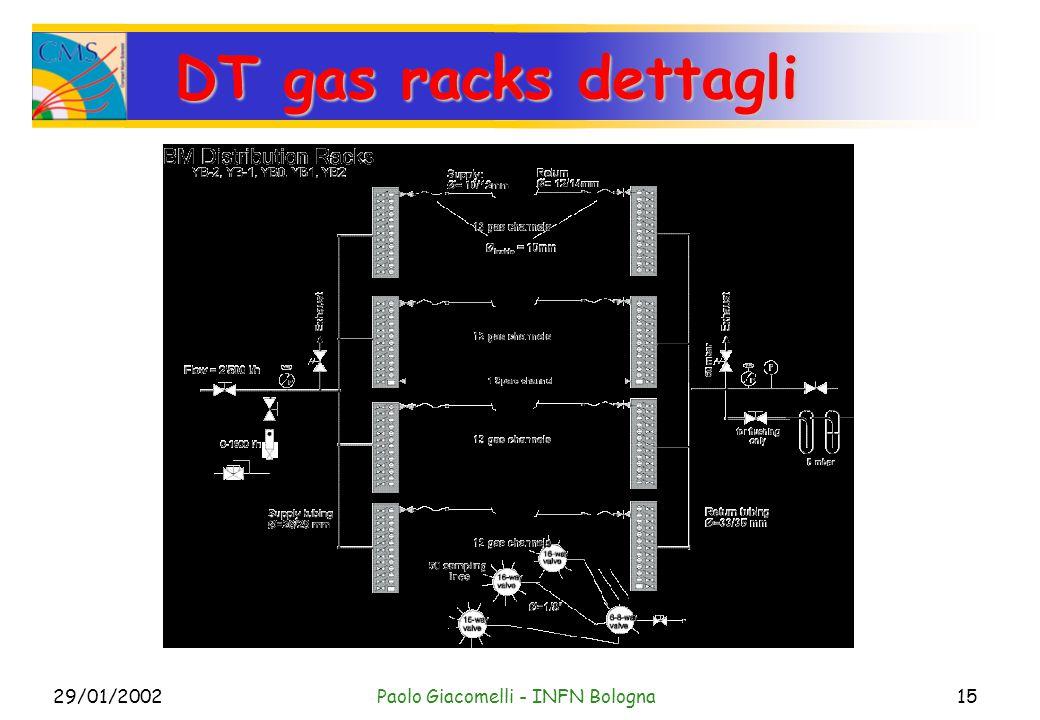 29/01/2002Paolo Giacomelli - INFN Bologna15 DT gas racks dettagli