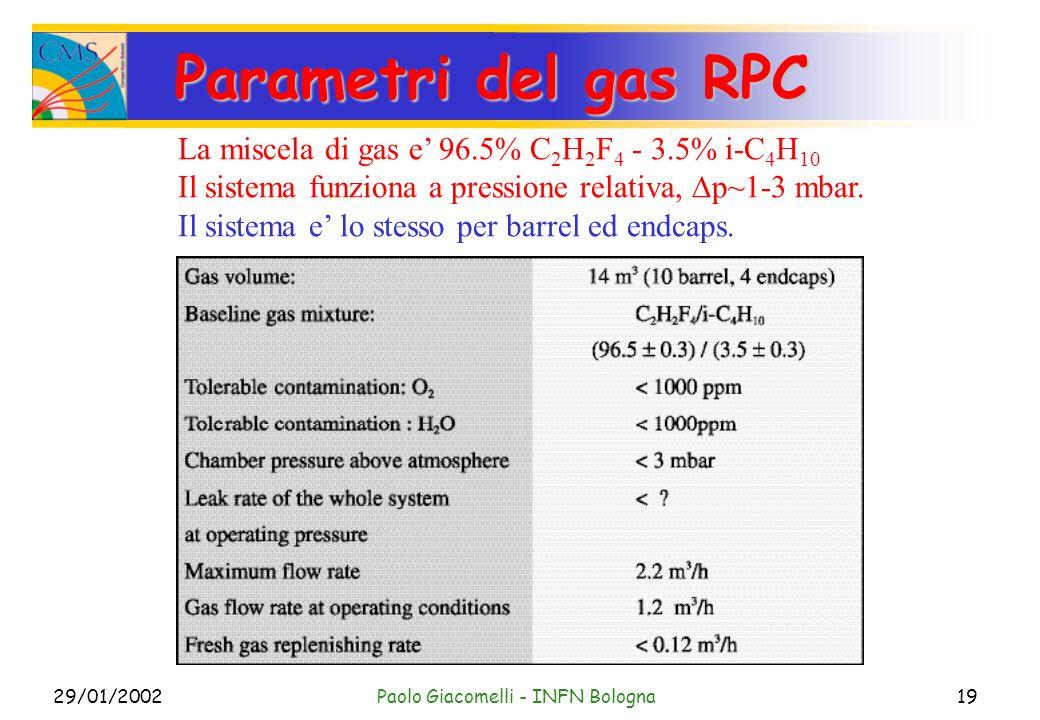 29/01/2002Paolo Giacomelli - INFN Bologna19 Parametri del gas RPC La miscela di gas e' 96.5% C 2 H 2 F 4 - 3.5% i-C 4 H 10 Il sistema funziona a pressione relativa,  p~1-3 mbar.