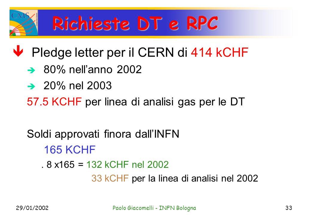 29/01/2002Paolo Giacomelli - INFN Bologna33 Richieste DT e RPC êPledge letter per il CERN di 414 kCHF  80% nell'anno 2002  20% nel 2003 57.5 KCHF per linea di analisi gas per le DT Soldi approvati finora dall'INFN 165 KCHF.