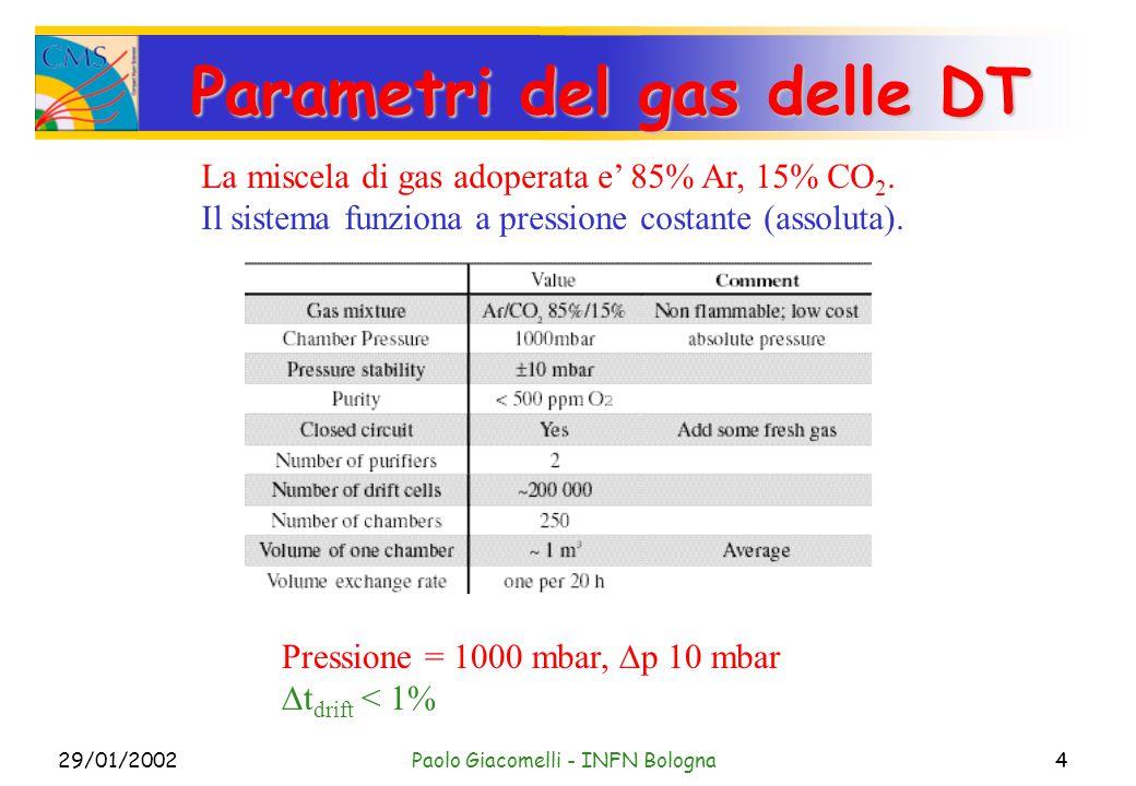 29/01/2002Paolo Giacomelli - INFN Bologna4 Parametri del gas delle DT Pressione = 1000 mbar,  p 10 mbar  t drift < 1% La miscela di gas adoperata e' 85% Ar, 15% CO 2.