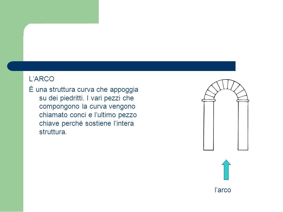 L'ARCO È una struttura curva che appoggia su dei piedritti.