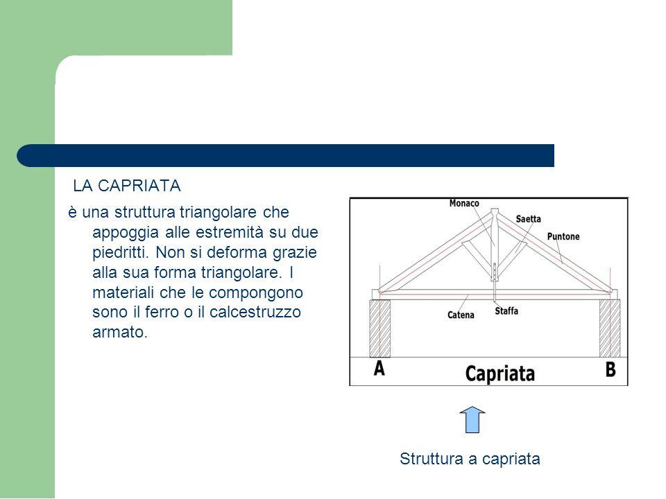 LA CAPRIATA è una struttura triangolare che appoggia alle estremità su due piedritti.