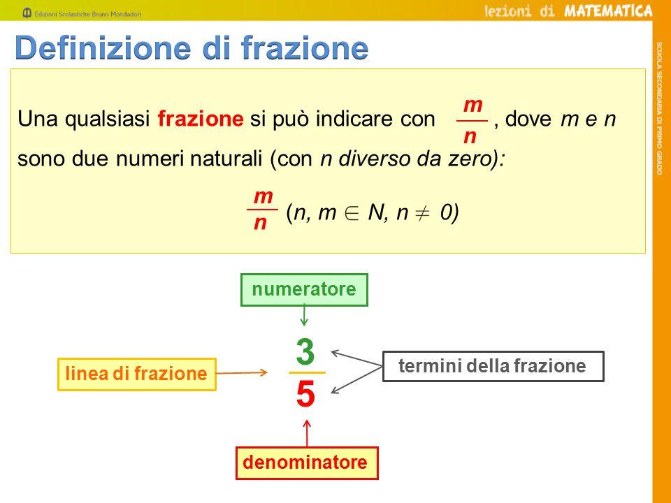 3 5 numeratore denominatore linea di frazionetermini della frazione Una qualsiasi frazione si può indicare con, dove m e n sono due numeri naturali (c