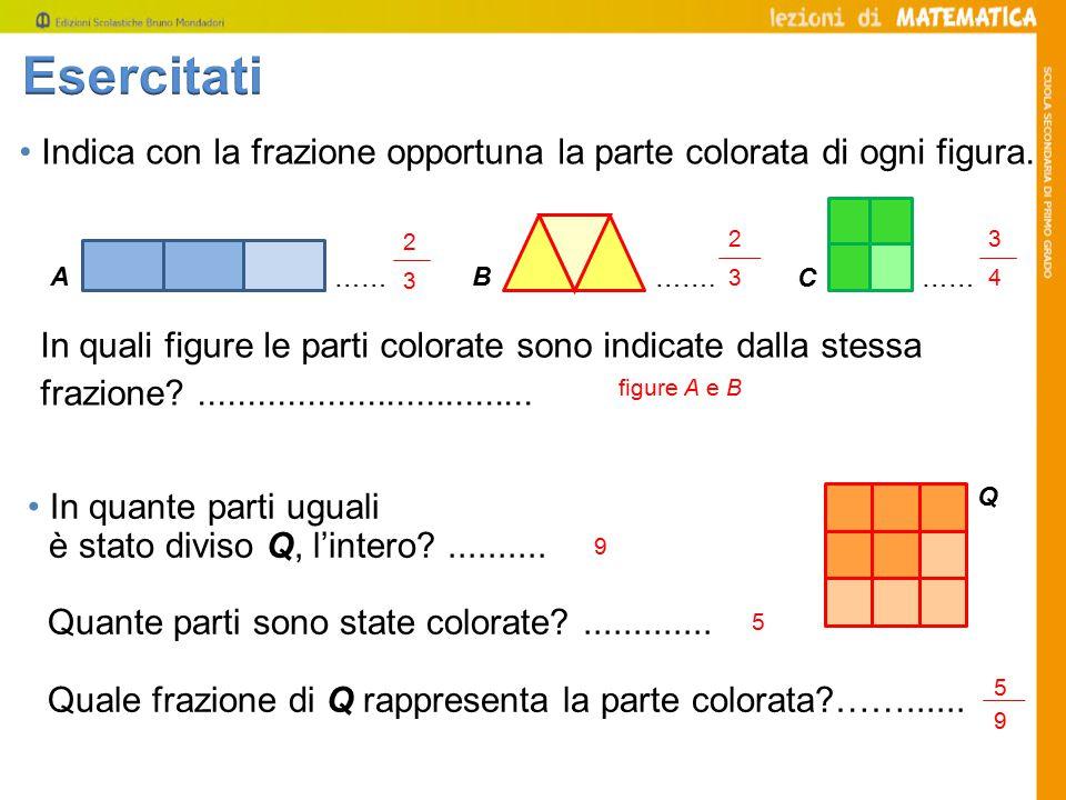 In quante parti uguali è stato diviso Q, l'intero?.......... Quante parti sono state colorate?............. Quale frazione di Q rappresenta la parte c