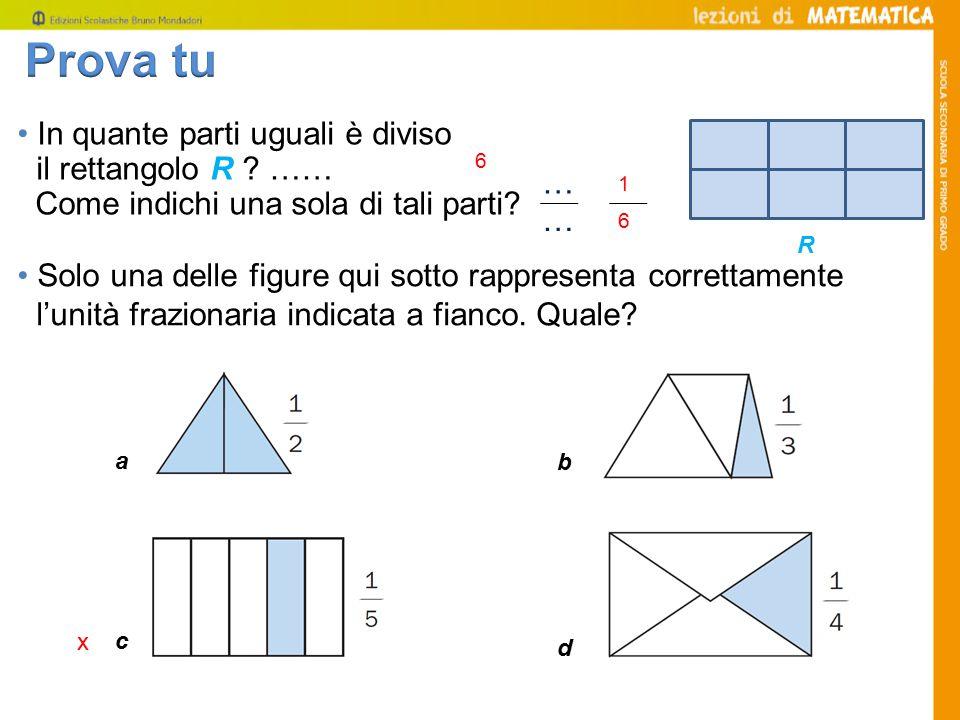 In quante parti uguali è diviso il rettangolo R ? …… Come indichi una sola di tali parti? R … … 1 6 6 x Solo una delle figure qui sotto rappresenta co